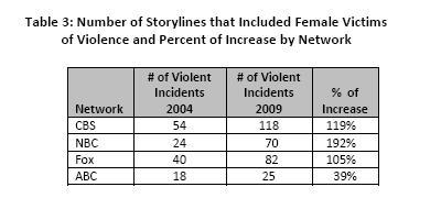 Violence against women_2